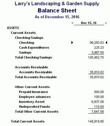 Building Better Business Finances: The QuickBooks Balance Sheet ...
