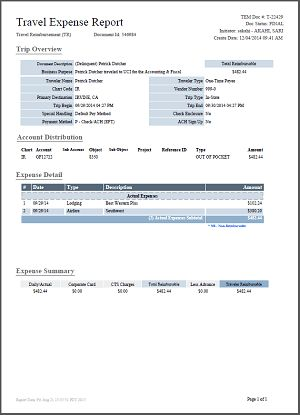 The Improved Travel Expense Report: An easy-to-review summary of ...
