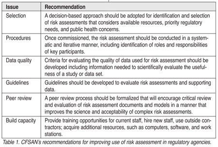 Prioritizing Food Safety Risk Assessments:A New Approach - Food ...