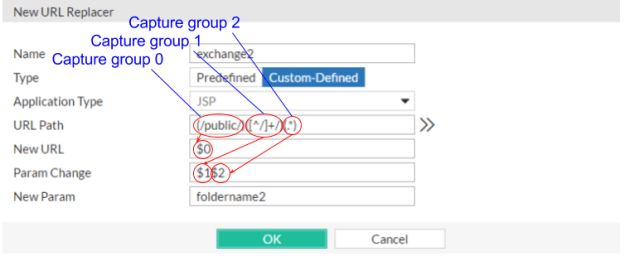 How to adapt auto-learning to dynamic URLs & unusual parameters
