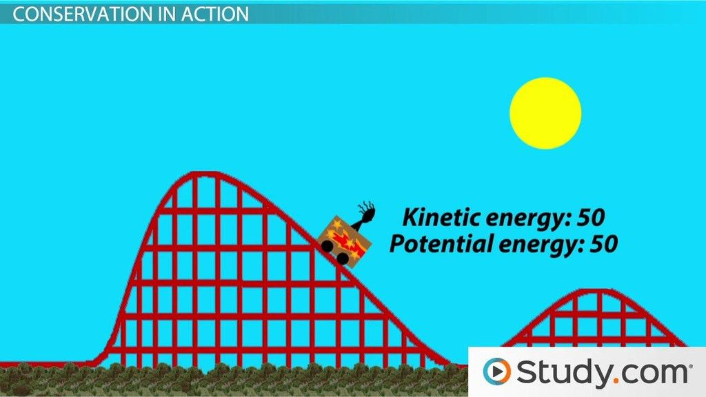 Kinetic Energy to Potential Energy: Relationship in Different ...