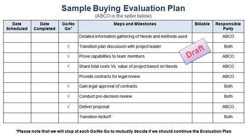 Sample Evaluation Plan. Monitoring And Evaluation Specialist Cv ..