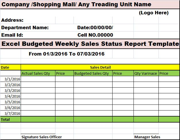 Excel Budgeted Weekly Sales Status Report Template – Free Report ...