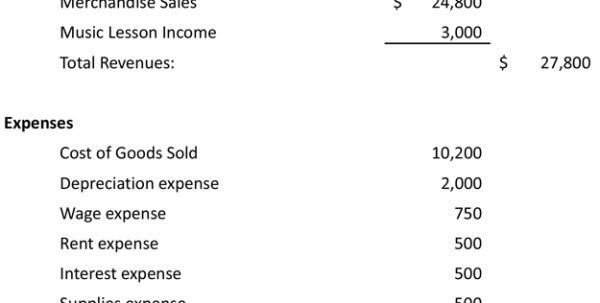 Simple Income Statement Template Free Simple Income Statement ...