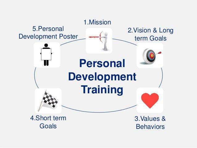 Personal Development Plan Template & Training