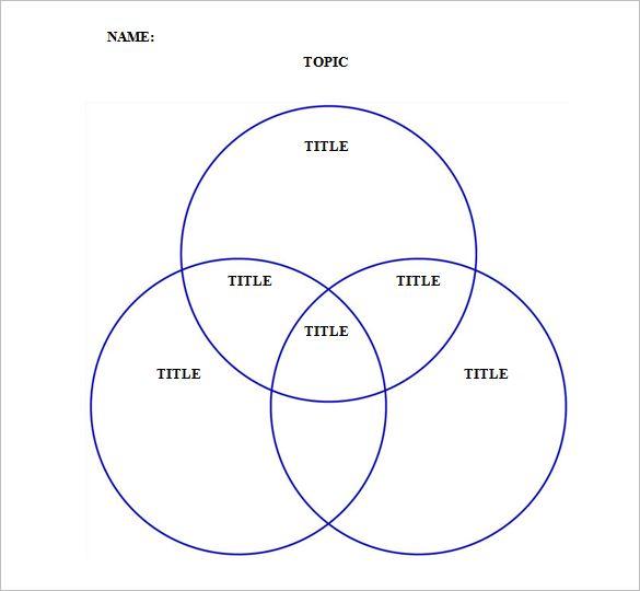 Triple Venn Diagram Templates – 10+ Free Word, PDF Format Download ...