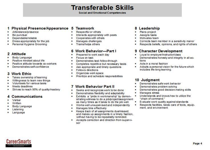 13 best Transferable skills images on Pinterest | Career advice ...