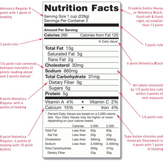 Labeling & Nutrition > 7. Nutrition Labeling; Questions L1 through ...