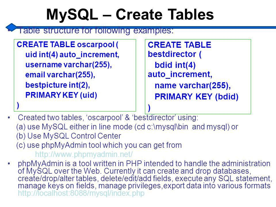 LAMP Linux, Apache, MySQL, PhP. - ppt video online download