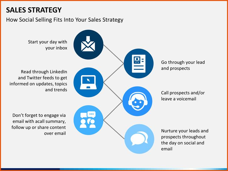 8+ sales strategy templateMemo Templates Word | Memo Templates Word