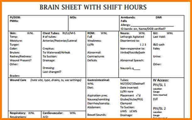 nursing report sheet template