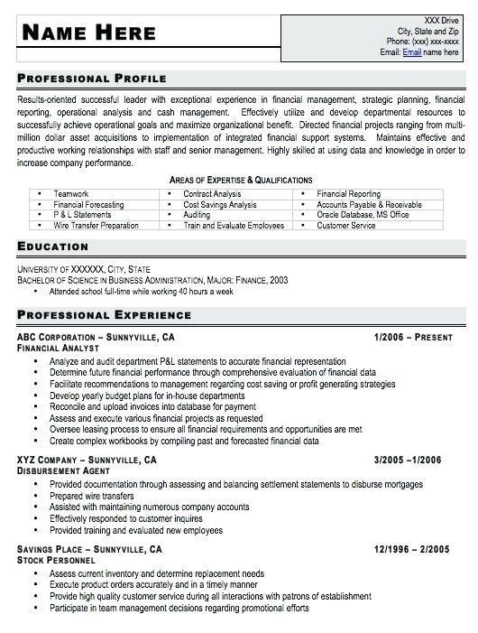 Sample Resume Templates Google Docs - Templates