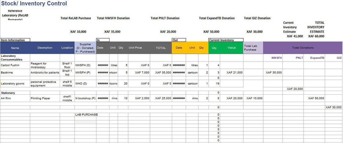 Excel Stock Portfolio Template - Corpedo.com