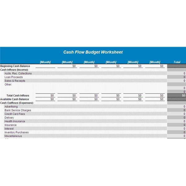 Free Example of a Start Up Cash Flow Projection