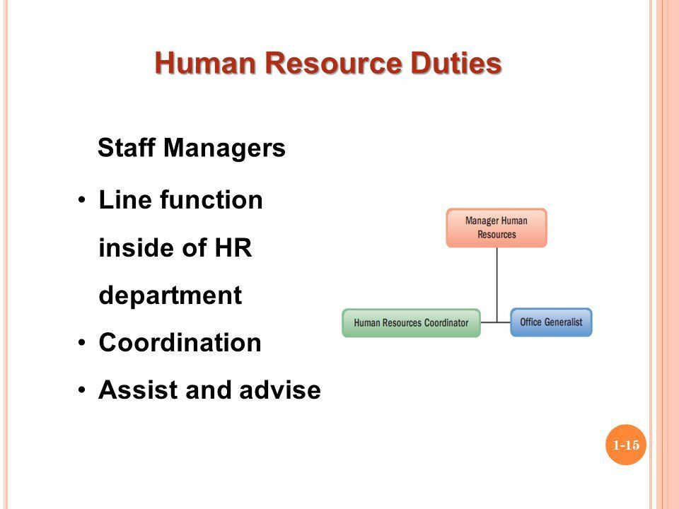 hr basics concepts quiz mcqslearn free videos. 13 position human ...