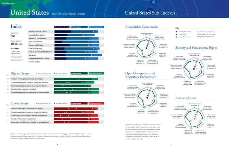 The Rule of Law Report Design · culturegraphic