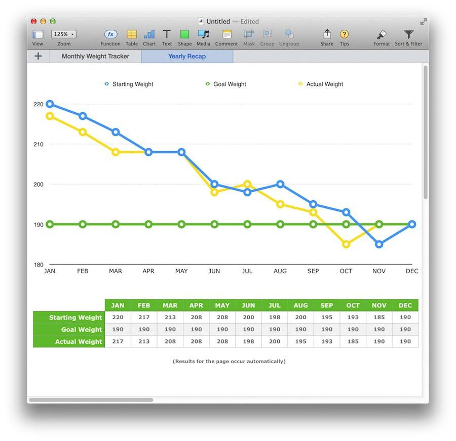 Monthly Weight Tracker Template for Numbers - MacTemplates.com