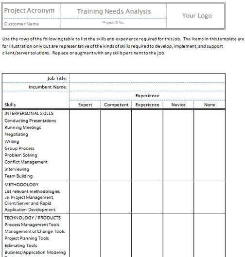 Develop Project Team Templates | Project Management Templates ...