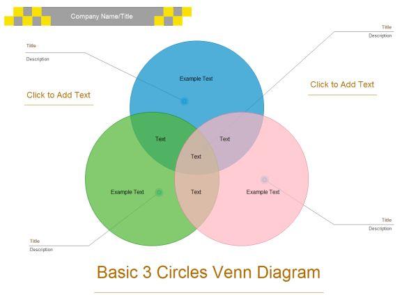 3 Circles Venn Diagram Templates and Examples