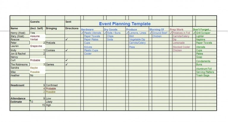 Free Checklist-To-do-List Templates- Excel, Word – Template Section