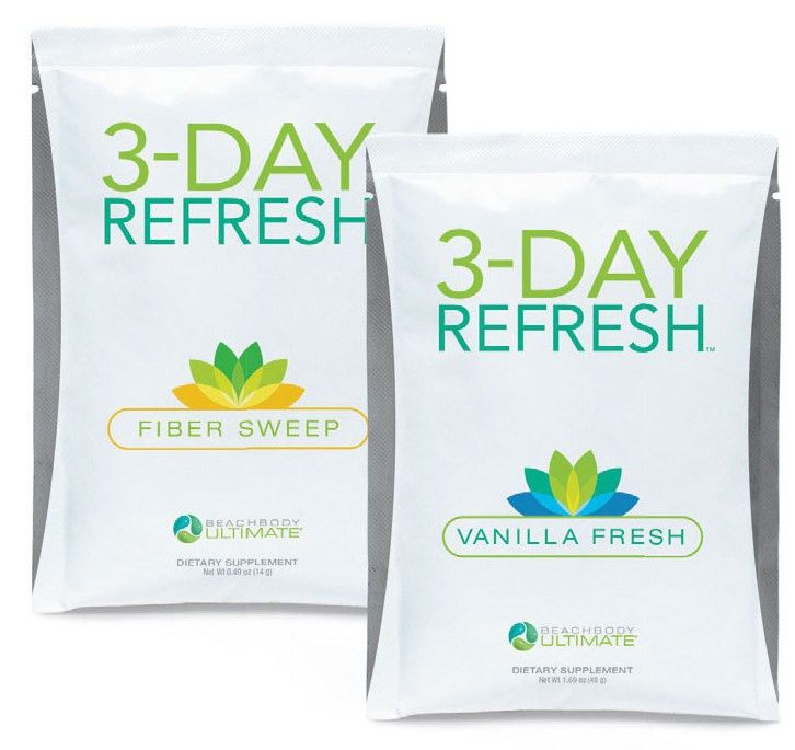 3 Day Refresh - Health & Fitness Coach | Skinny Mommy Fitness
