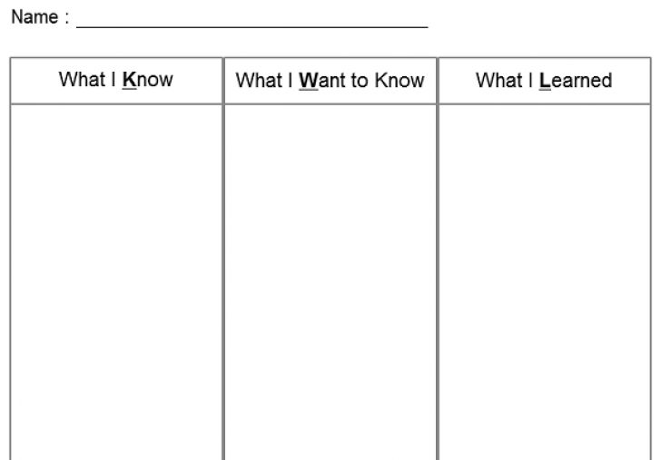 blank table chart maker – Biantable