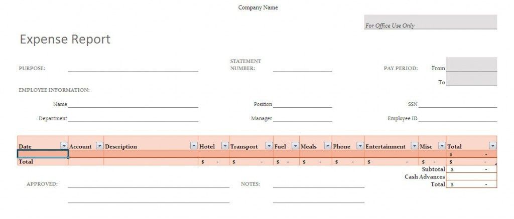 fdfspofu: expense report template