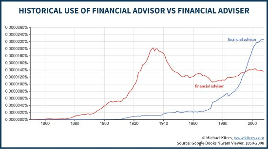 Financial Adviser Vs Advisor: Why The Difference Matters