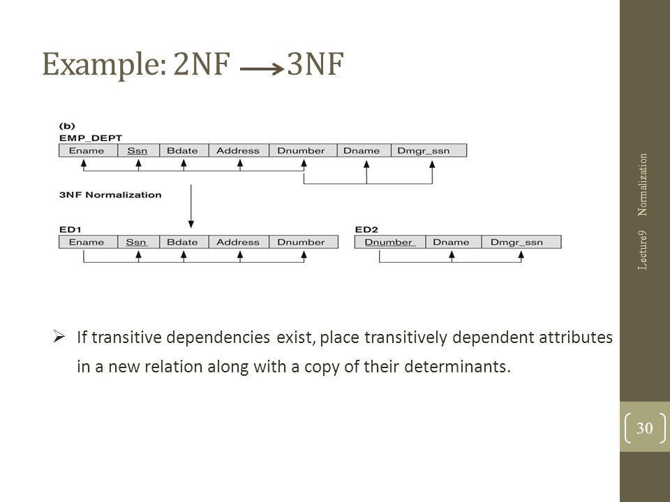 Lecture9:Functional Dependencies and Normalization for Relational ...