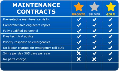 toftb home maintenance contract offers. home maintenance contract ...