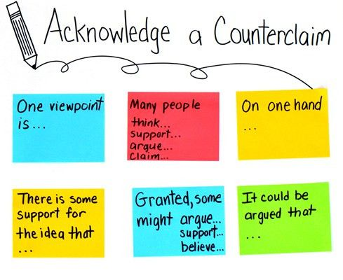 Cool Anchor Chart for Acknowledging a Counterclaim | On the Web ...