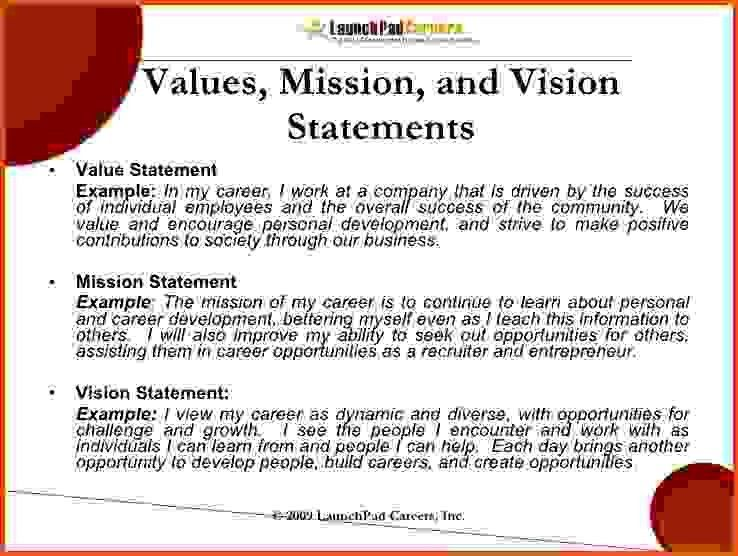 Examples Of Mission And Vision Statements Template | Business Template