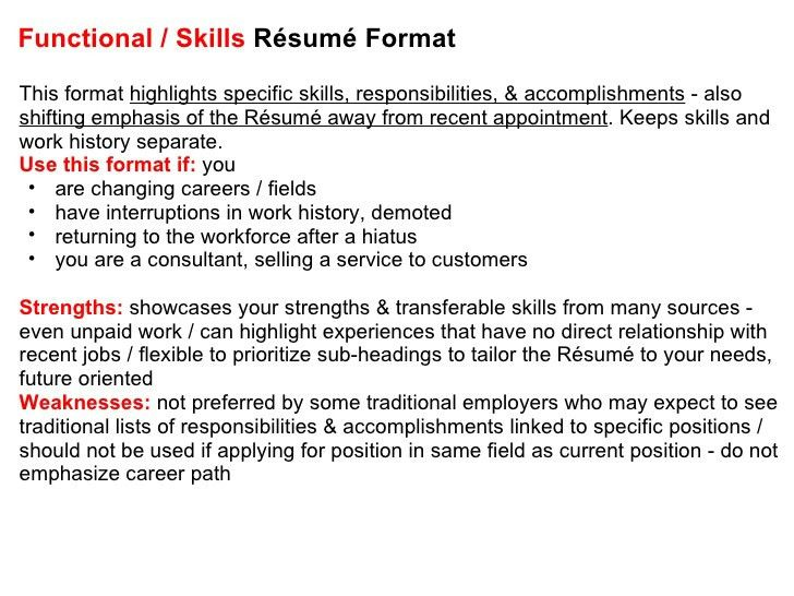 Effective CV / Resume Writing