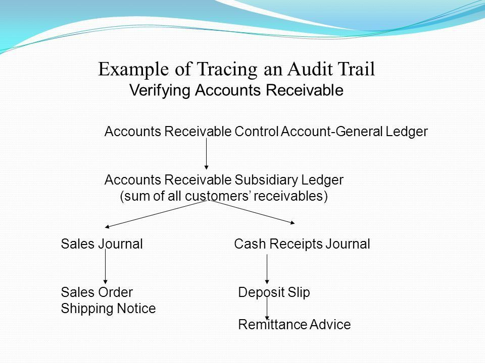 Chapter 2 Introduction to Transaction Processing - ppt download