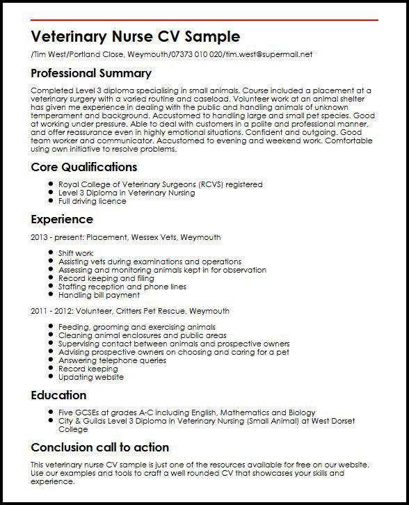 sample veterinary resume veterinary resume samples visualcv