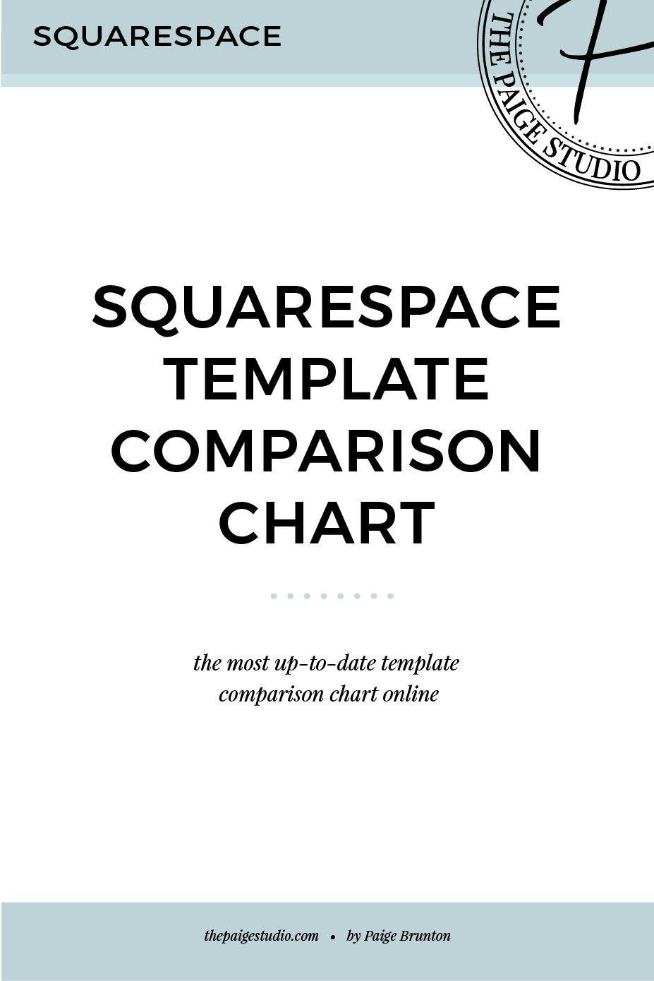 Gold Mine — The Paige Studio | Squarespace Website Designer + ...