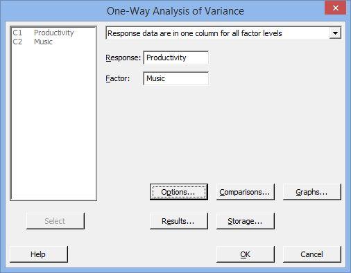 One-way ANOVA in Minitab | Procedure, output and interpretation of ...