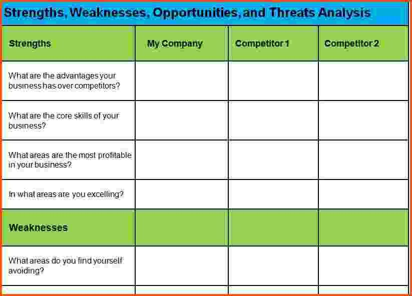 11+ swot analysis template word | Survey Template Words