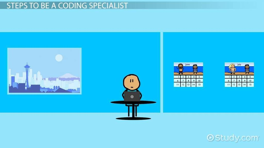 How to Become a Certified Coding Specialist