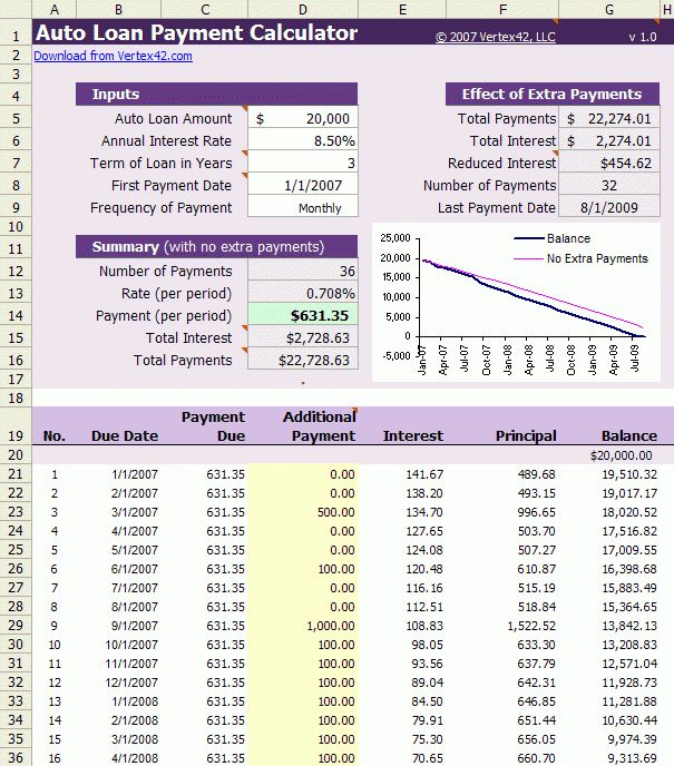 Auto Loan Calculator - Free Auto Loan Payment Calculator for Excel