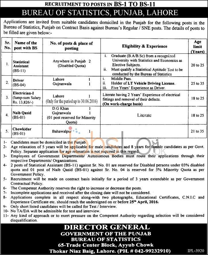 Bureau of Statistics Punjab, Lahore Jobs April 2016 For ...