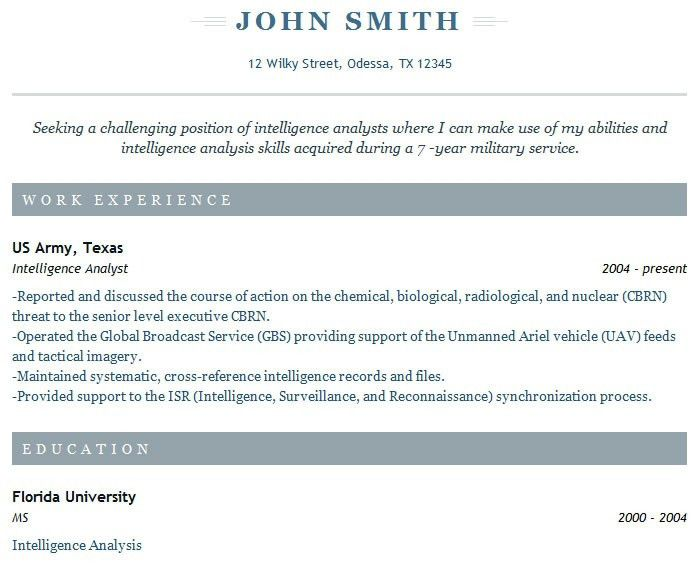 Resume Builder Download Free, download resume | resume cv cover ...
