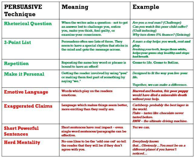 101 best writing - persuasive writing images on Pinterest ...