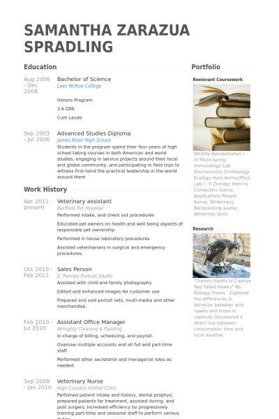 Veterinary Assistant Resume samples - VisualCV resume samples database