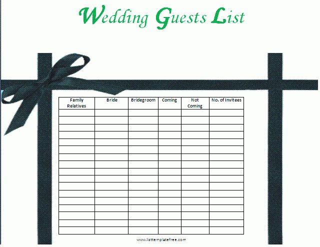 Complete Wedding Budget Guide - Part 2: The Reception |