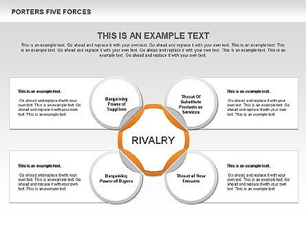 Porter's Five Forces for PowerPoint Presentations, Download Now ...