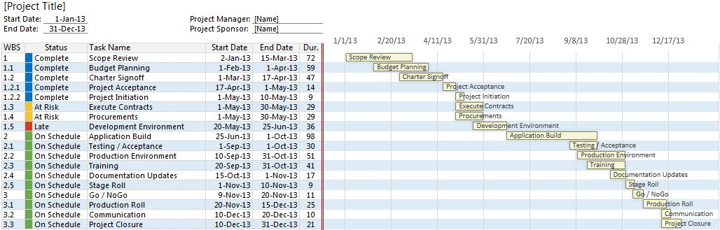 Dynamic Gantt Chart Template for Excel (Reloaded) | Robert McQuaig ...