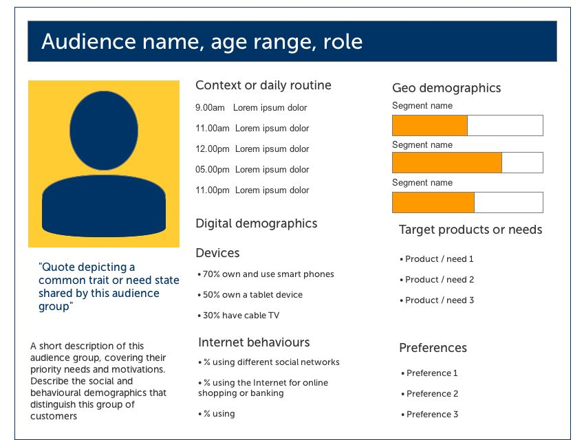 Design personas or digital profiling - which will you use? Part 2 ...