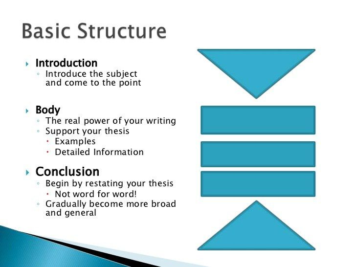 Research paper structure introduction