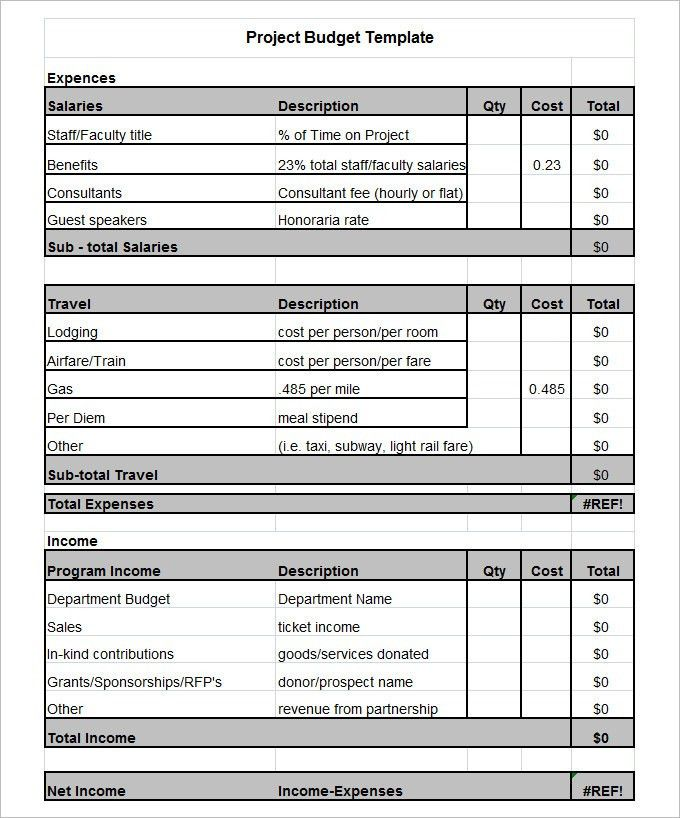 Project Budget Template - 3+ Free Word, PDF Documents Download ...